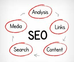 Niagara Search Engine Optimization